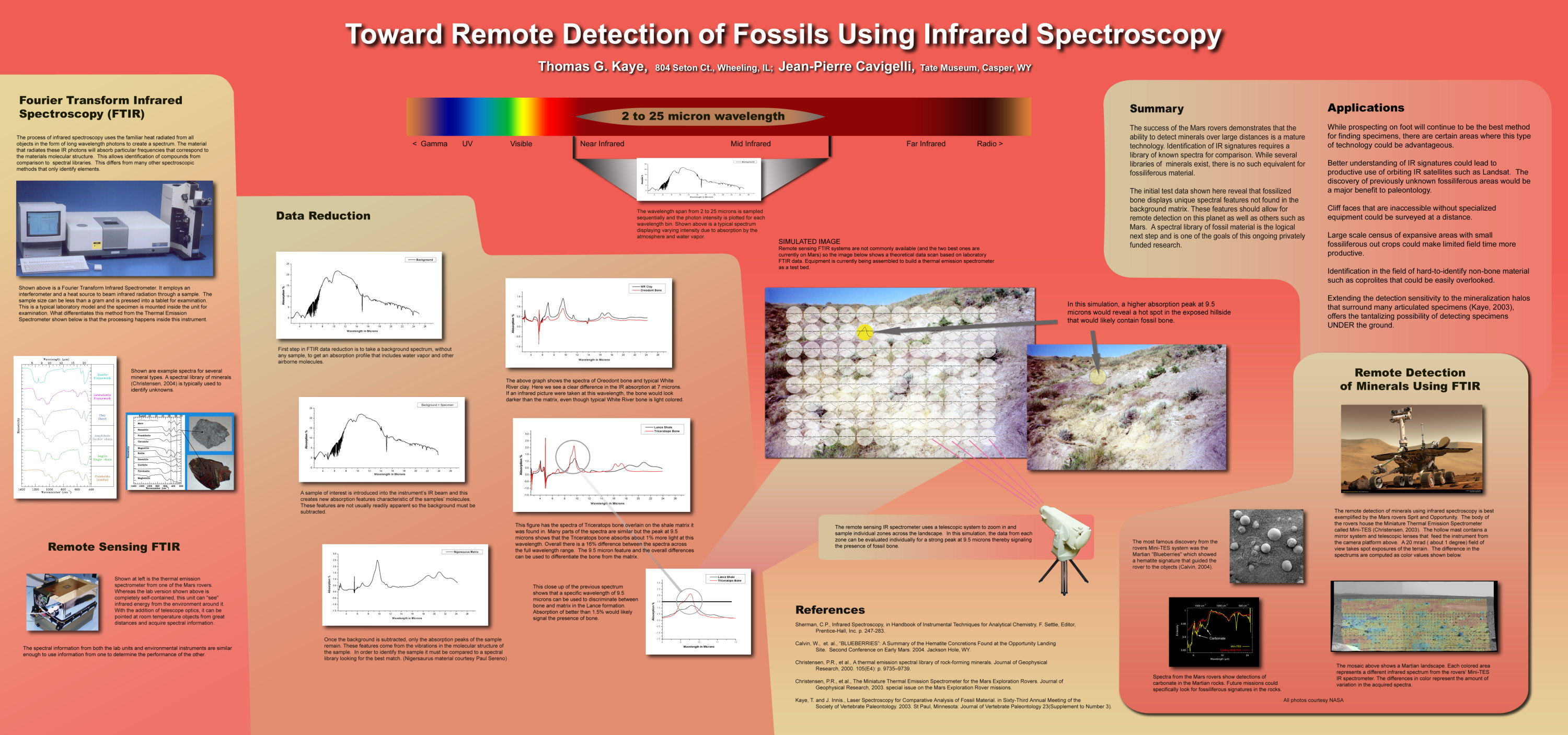 Remote detection of fossils using Infrared Spectroscopy.